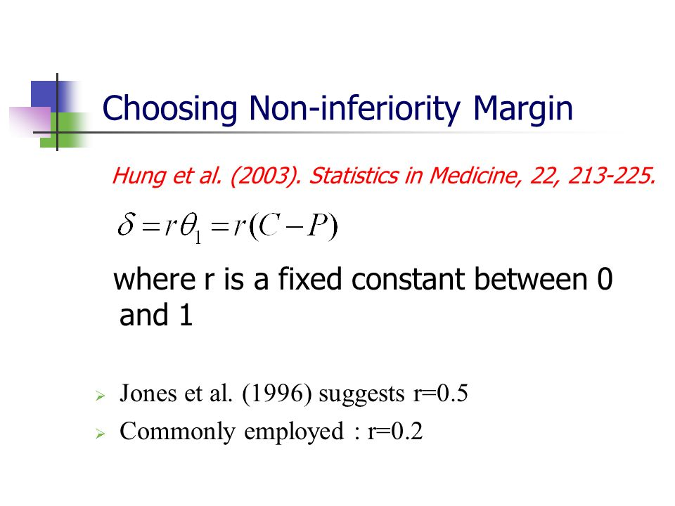 Choosing Non-inferiority Margin