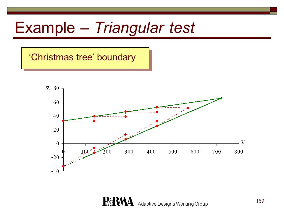 Example – Triangular test