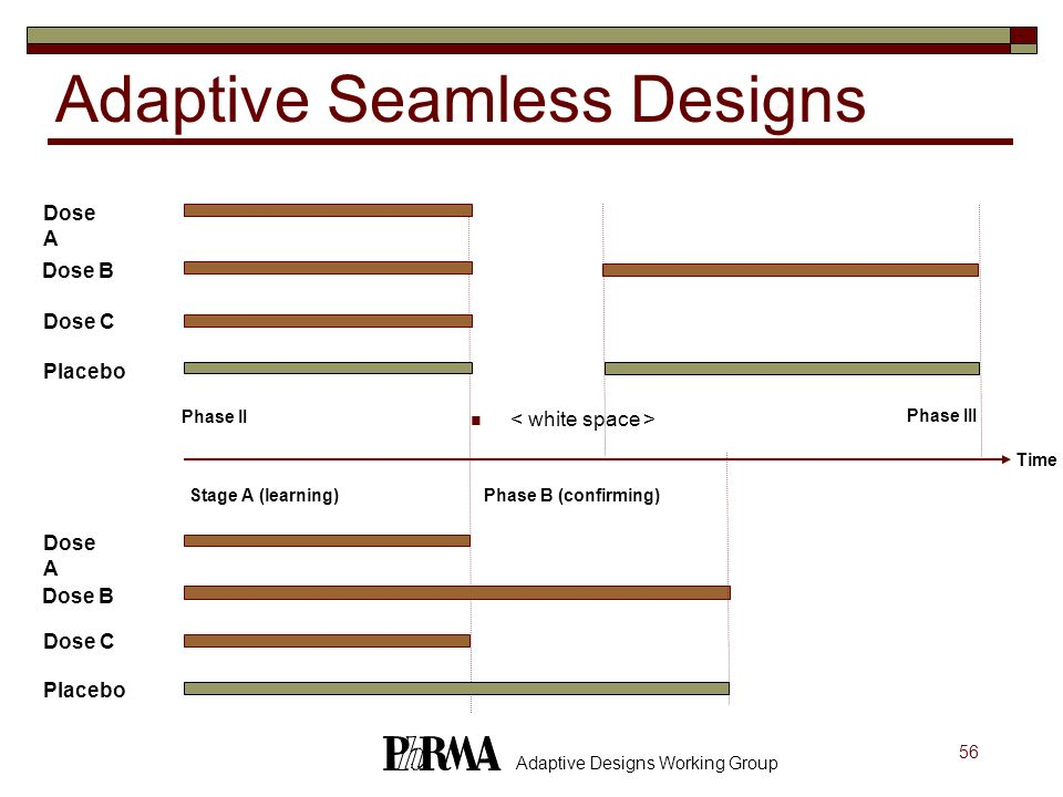 Adaptive Seamless Designs