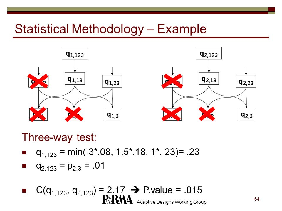 Statistical Methodology – Example