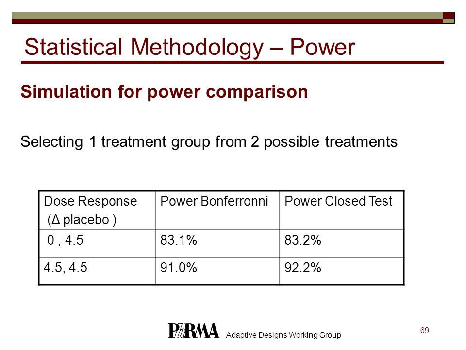 Statistical Methodology – Power