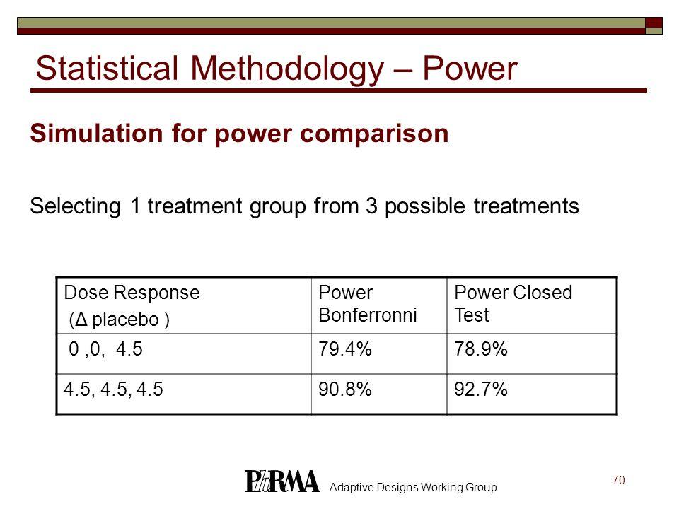 Statistical Methodology – Power