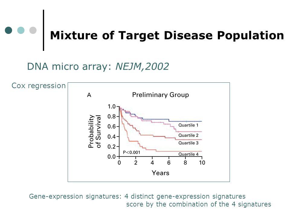 Mixture of Target Disease Population