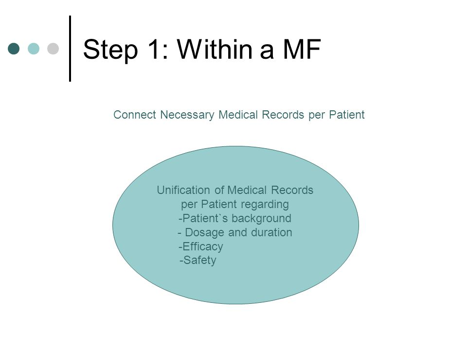 Step 1: Within a MF Connect Necessary Medical Records per Patient