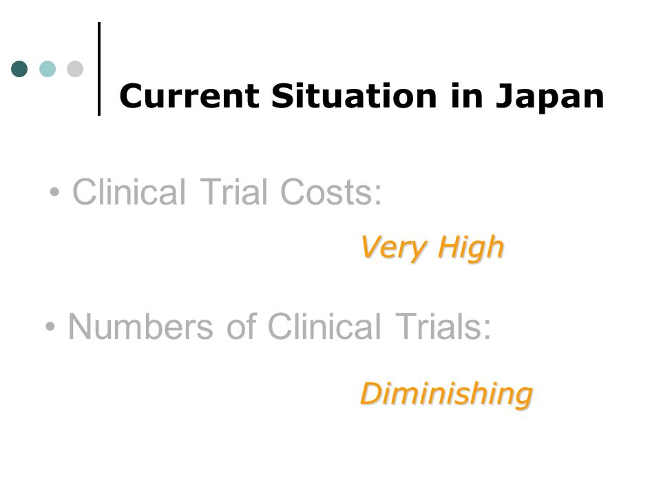 Numbers of Clinical Trials: