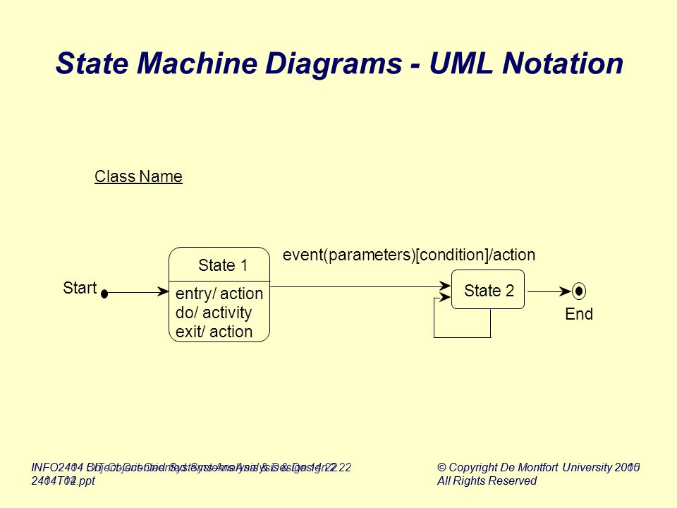State diagram in uml ppt 58 images software configuration state diagram in uml ppt info2404 bit object oriented systems analysis design state diagram ccuart Image collections