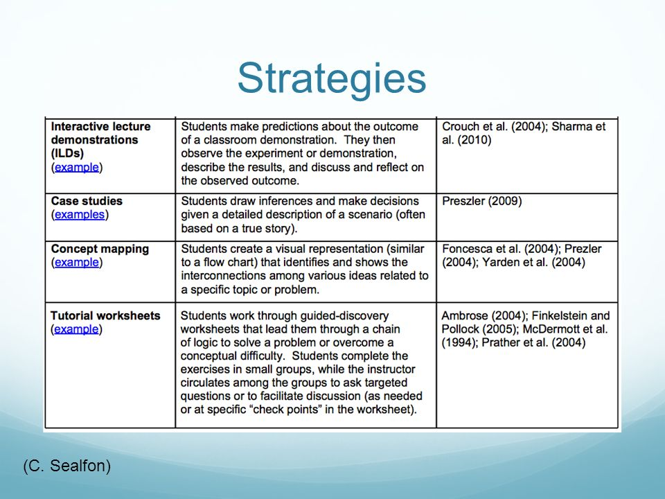 The Student-Centered Classroom - ppt video online download