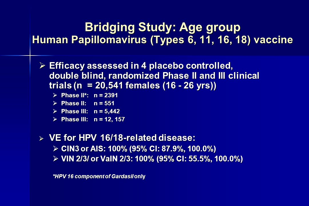 Bridging Study: Age group Human Papillomavirus (Types 6, 11, 16, 18) vaccine