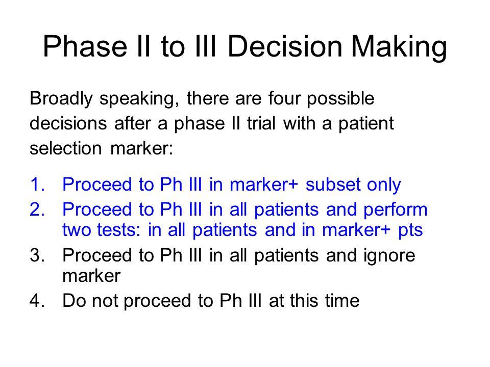 Phase II to III Decision Making