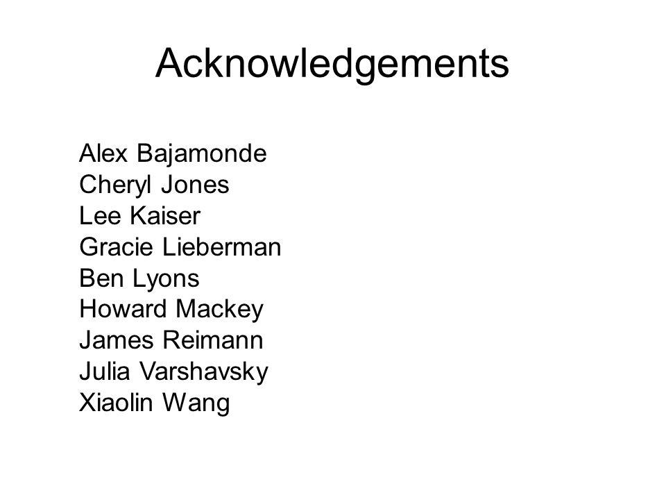 Acknowledgements Alex Bajamonde Cheryl Jones Lee Kaiser