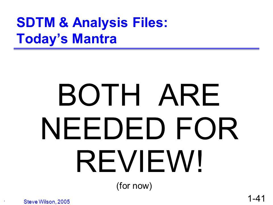 SDTM & Analysis Files: Today's Mantra