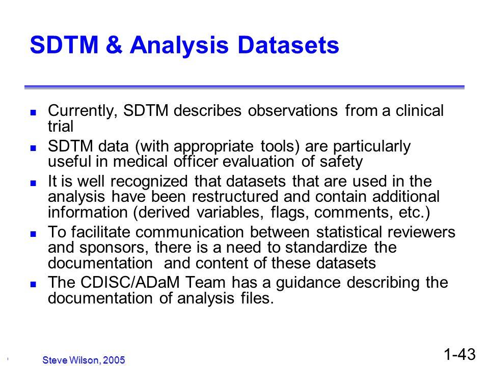 SDTM & Analysis Datasets