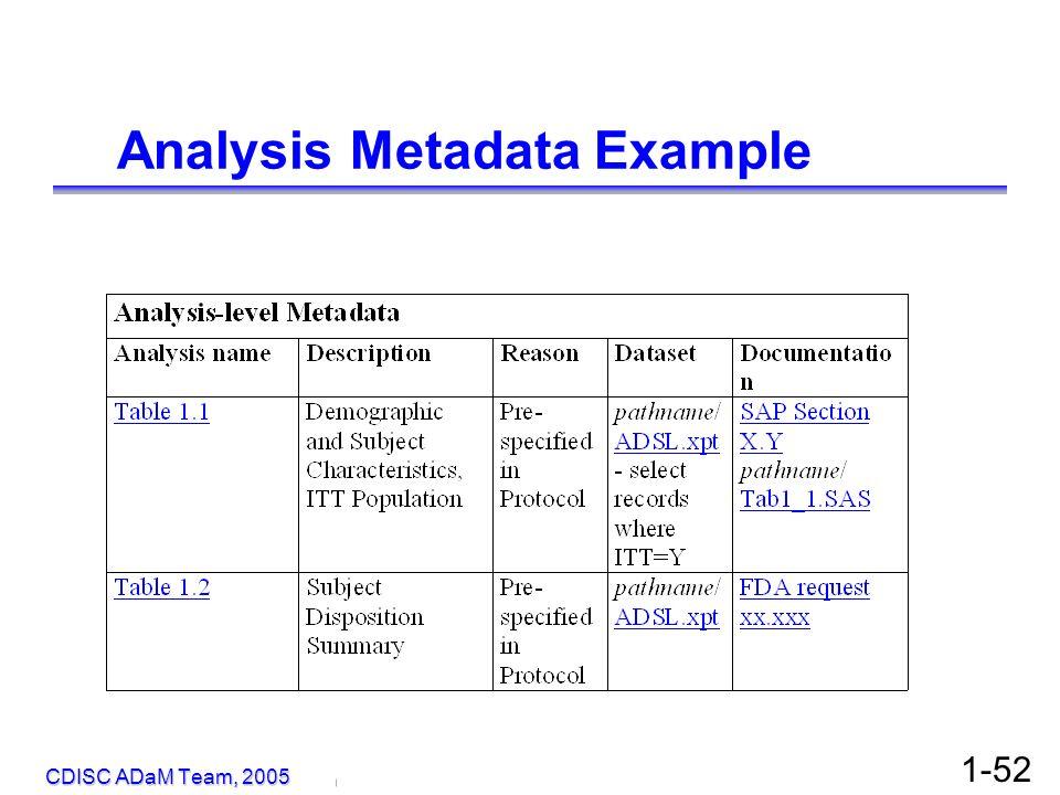 Analysis Metadata Example