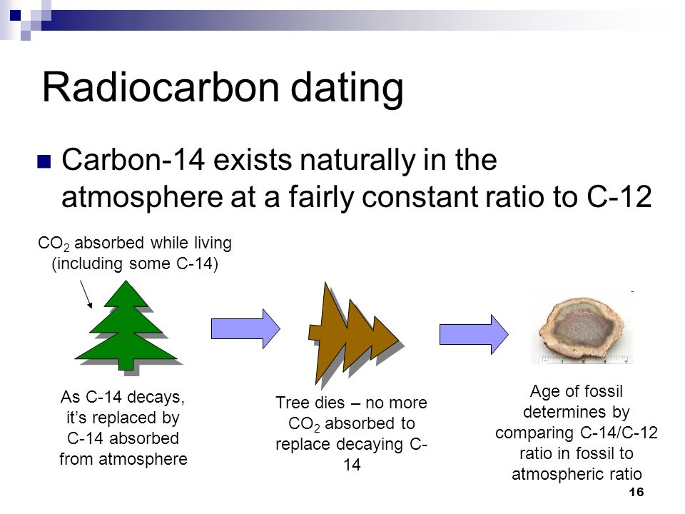Carbon dating ratio c14 c12