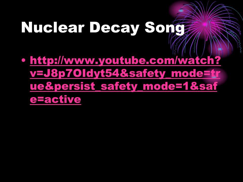 Radioactivity dating to materials 9