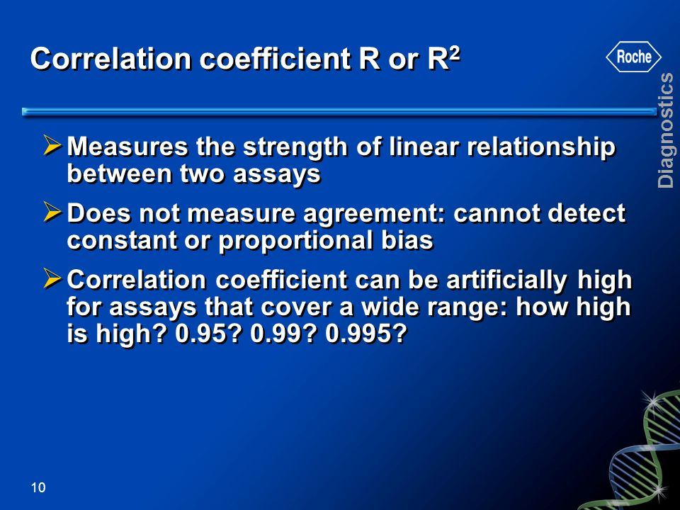 Correlation coefficient R or R2