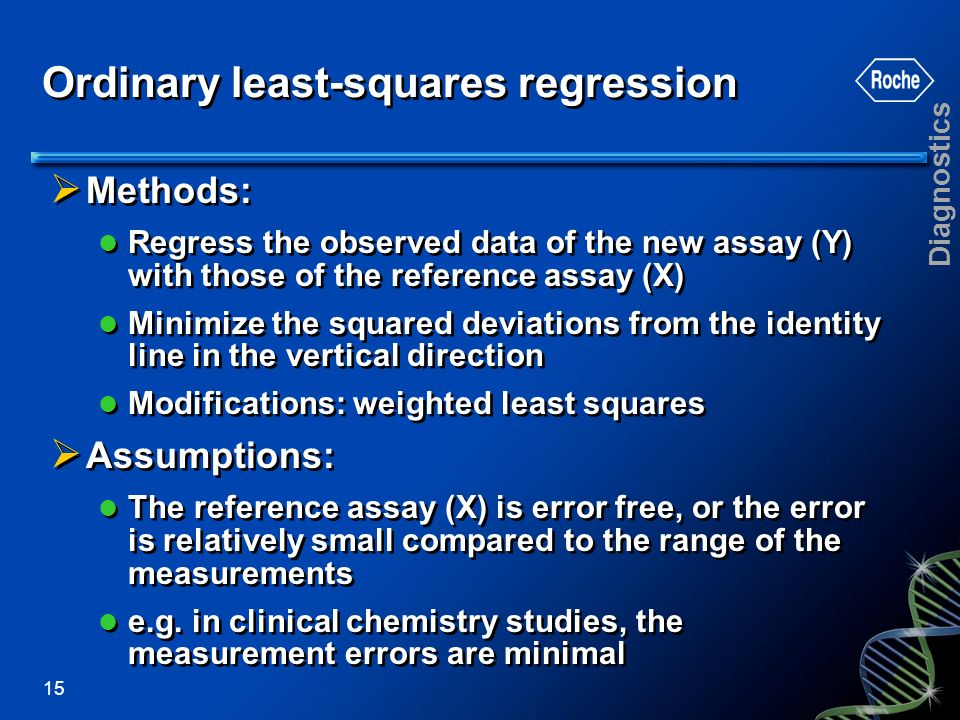 Ordinary least-squares regression