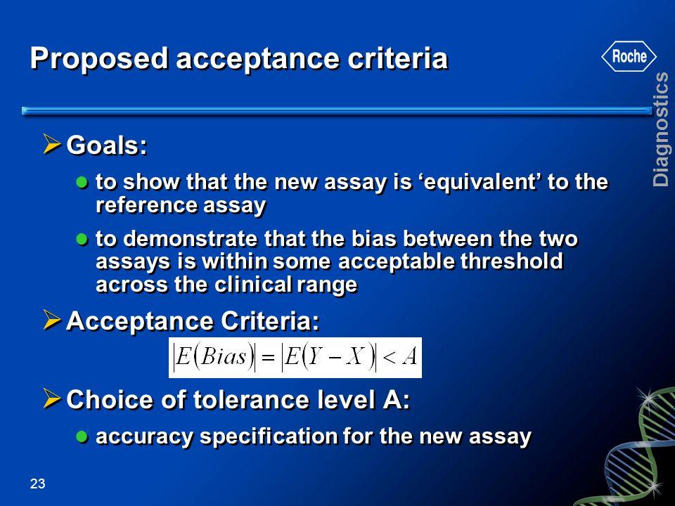 Proposed acceptance criteria
