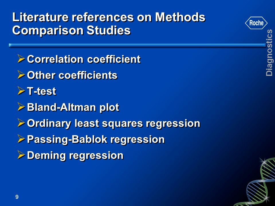 Literature references on Methods Comparison Studies