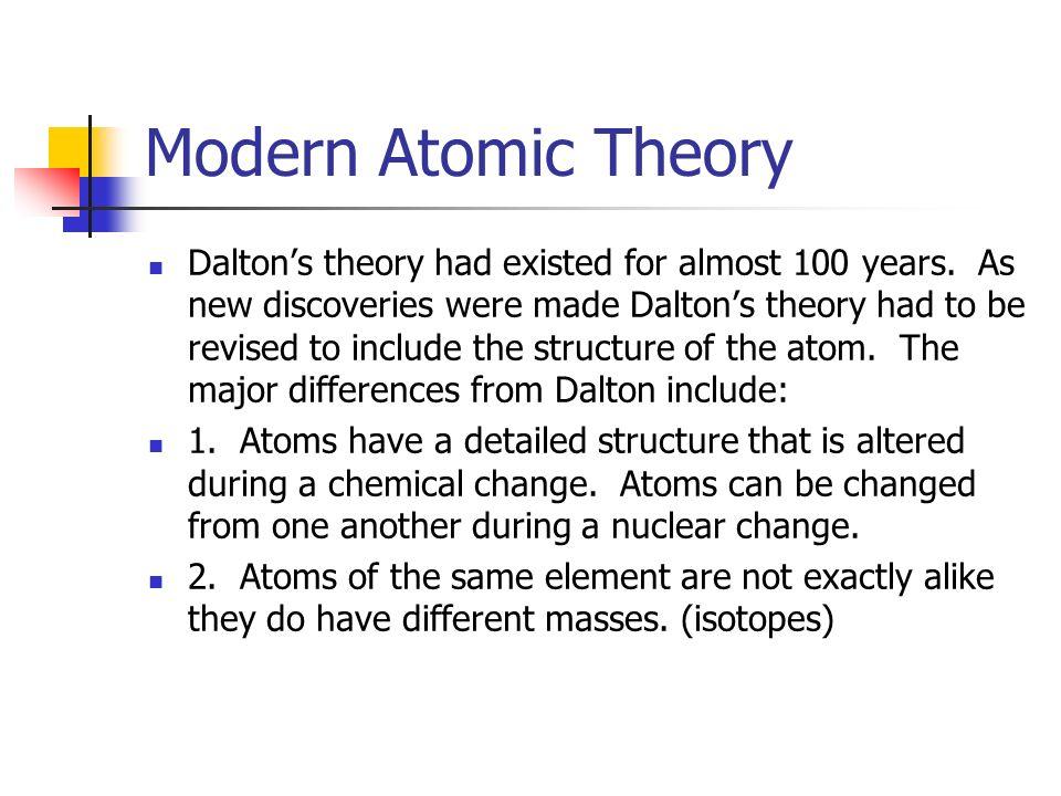 Modern Atomic Theory Atomic Structure—Tim...