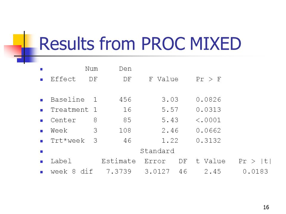 Results from PROC MIXED