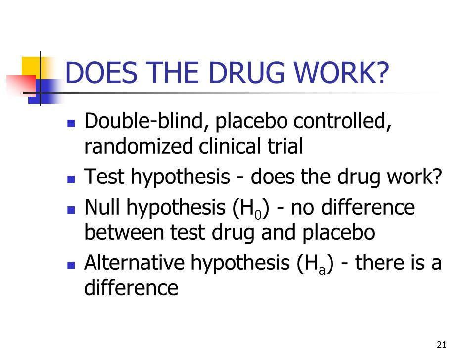 DOES THE DRUG WORK Double-blind, placebo controlled, randomized clinical trial. Test hypothesis - does the drug work