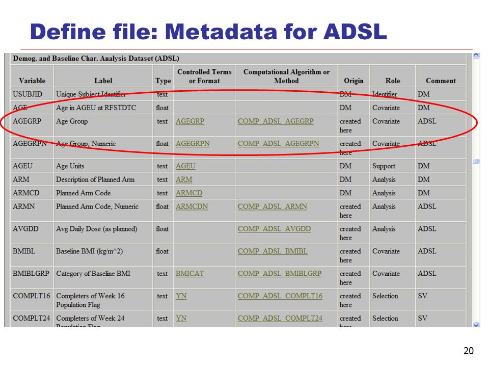 Define file: Metadata for ADSL