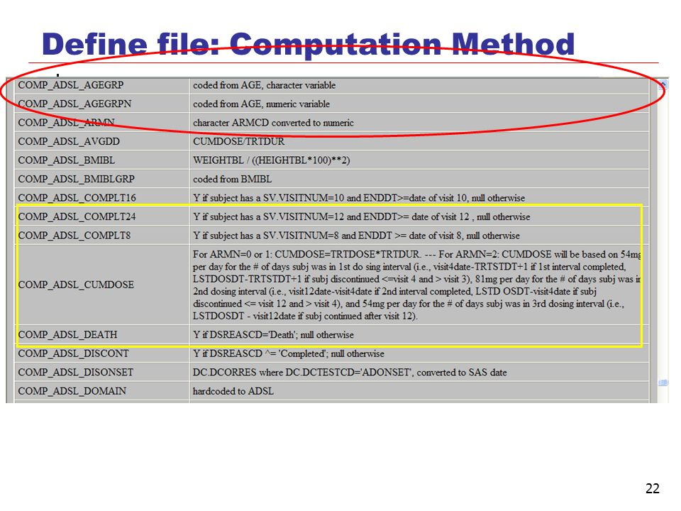 Define file: Computation Method