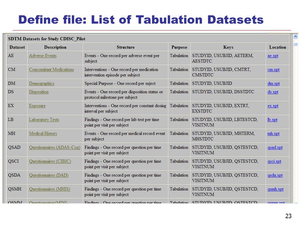 Define file: List of Tabulation Datasets
