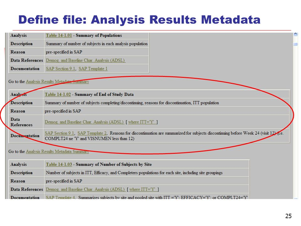 Define file: Analysis Results Metadata