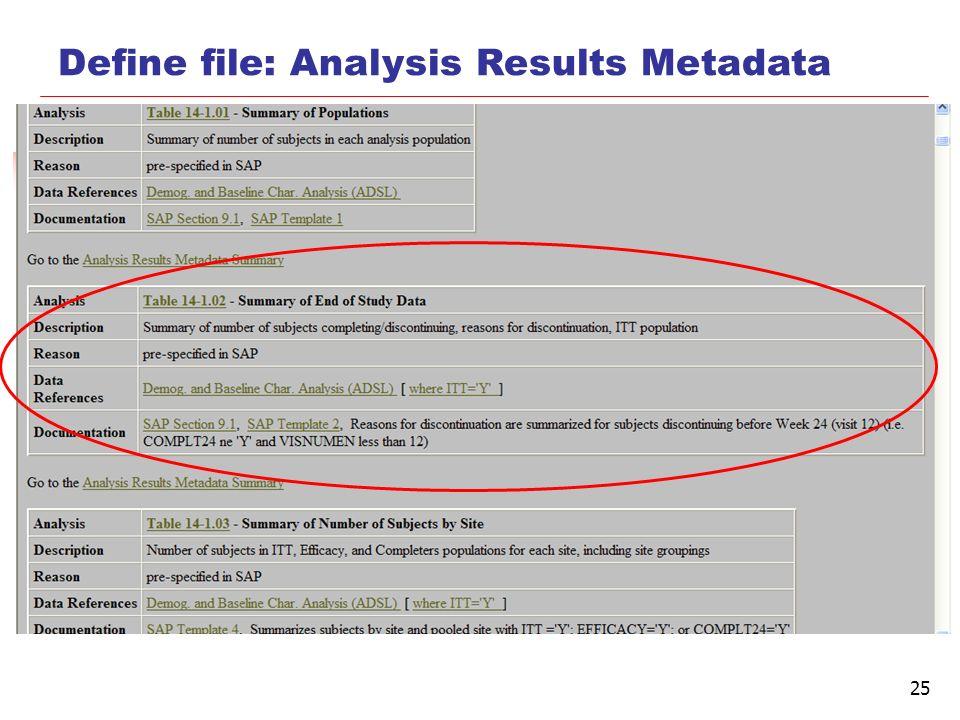 Define file: Analysis Results Metadata