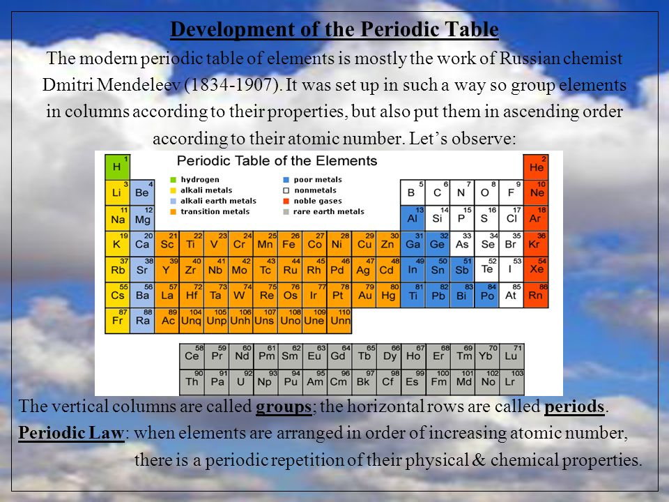 Objectives be able to define atomic number and atomic mass ppt development of the periodic table urtaz Images