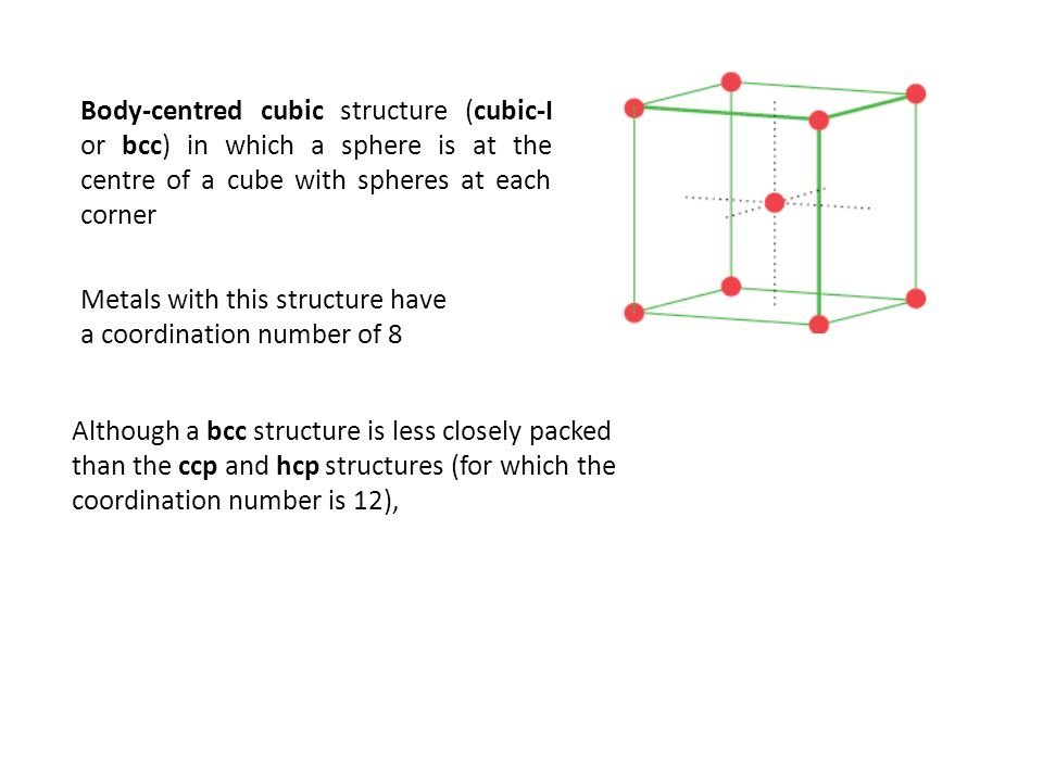 how to find coordination number of simple cubic