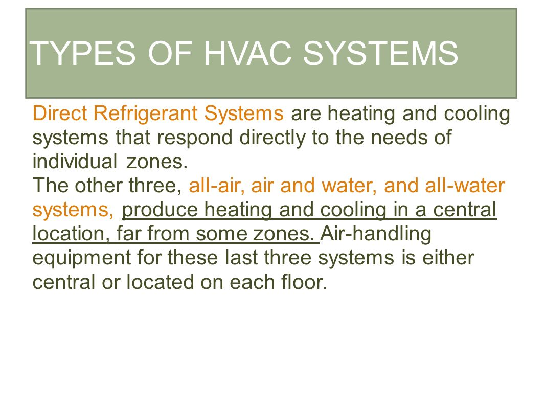 Construction and materials ii ppt download for Type of heating systems