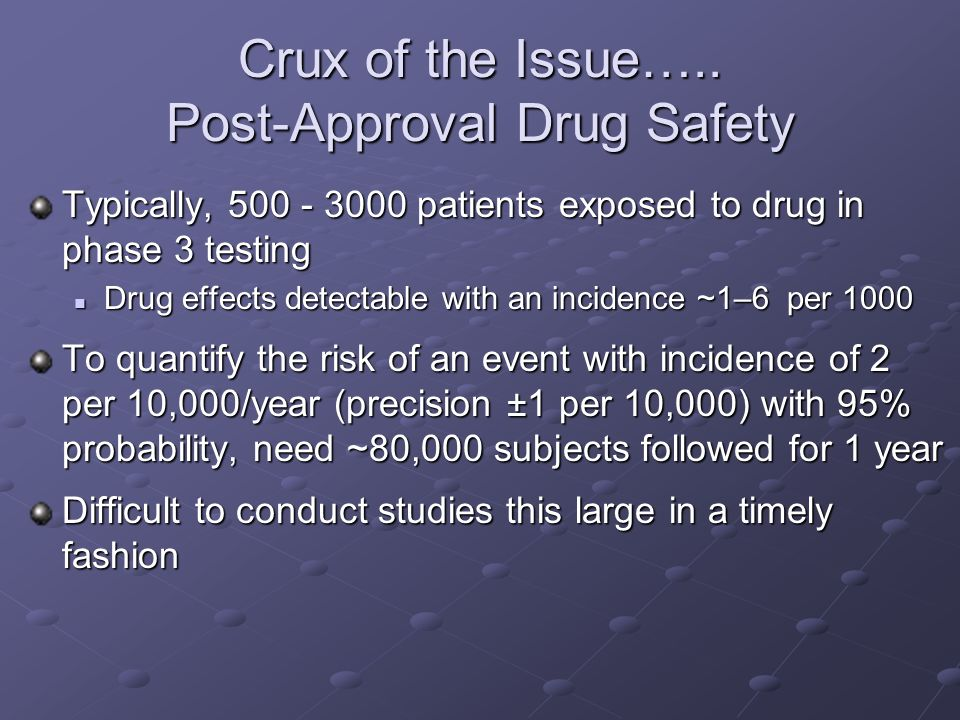 Crux of the Issue….. Post-Approval Drug Safety
