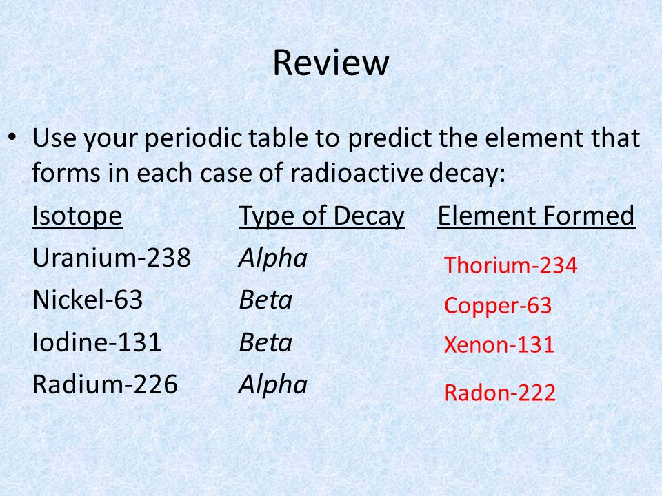 Notes 4 5 radioactive elements ppt download review use your periodic table to predict the element that forms in each case of radioactive urtaz Image collections