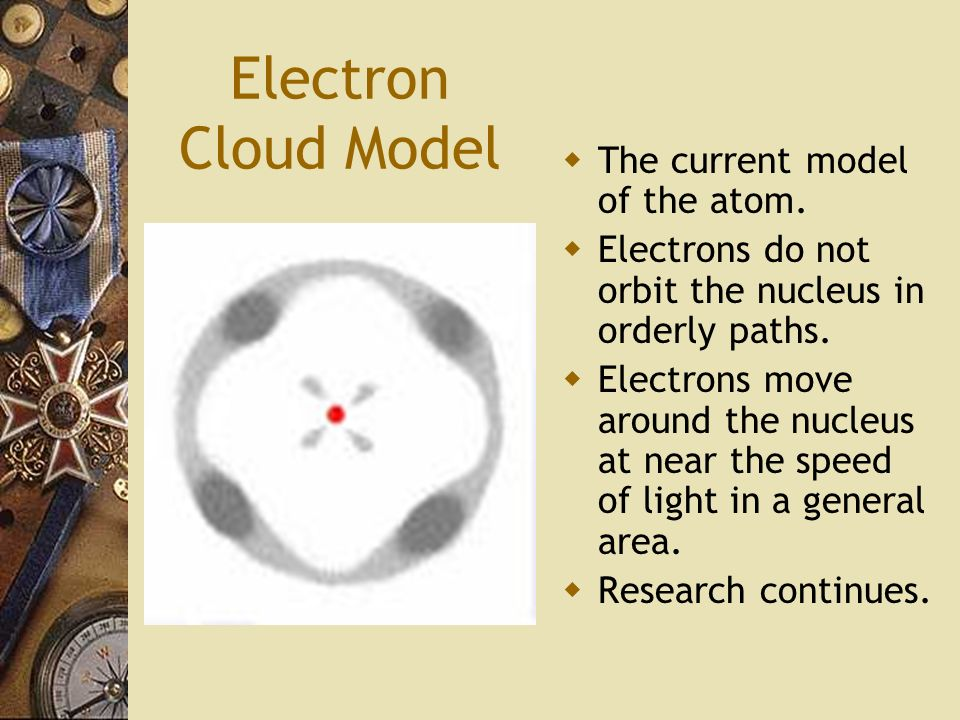 Electron Cloud Model The current model of the atom.