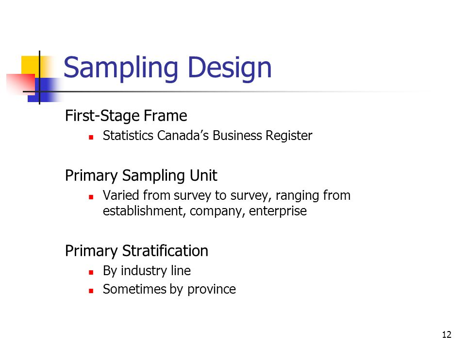 Sampling Design First-Stage Frame Primary Sampling Unit