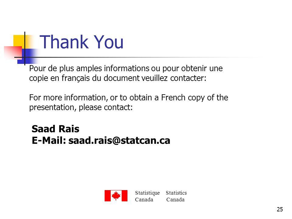 Thank You Saad Rais E-Mail: saad.rais@statcan.ca