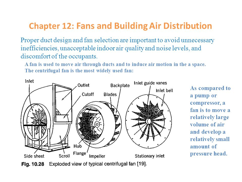Chapter 12 Fans And Building Air Distribution Ppt Video Online Download