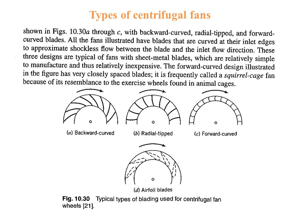Types Of Centrifugal Blowers : Chapter fans and building air distribution ppt video