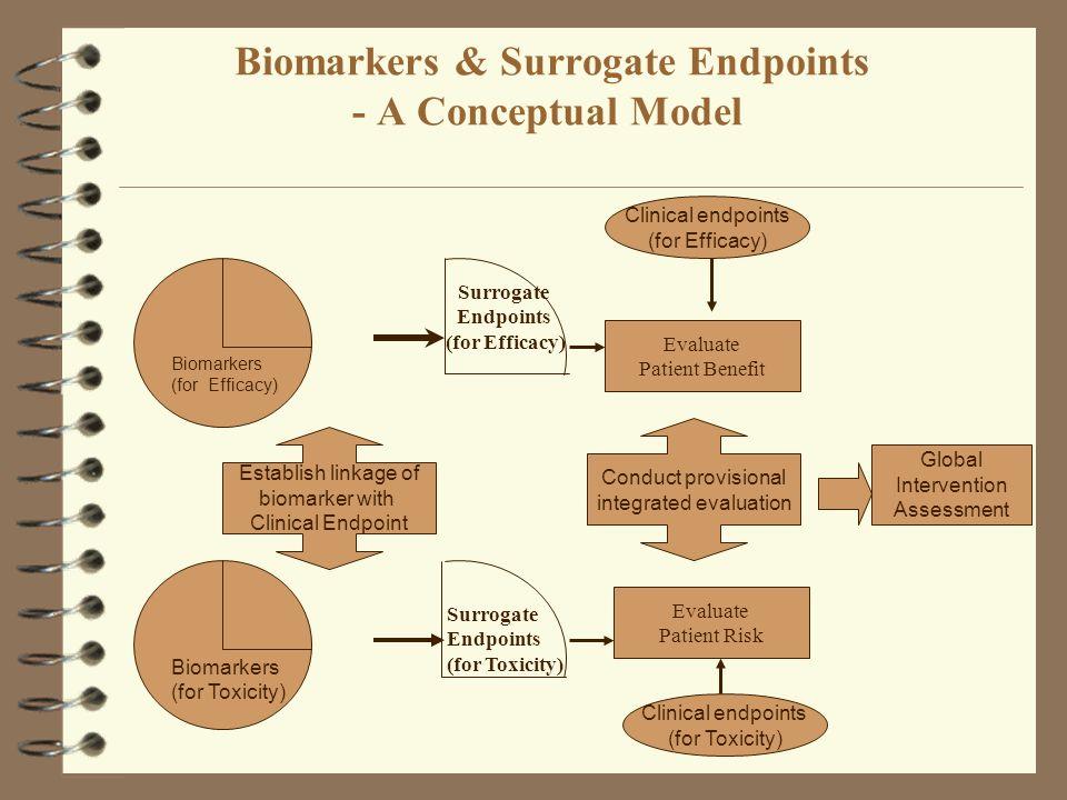 Biomarkers & Surrogate Endpoints - A Conceptual Model
