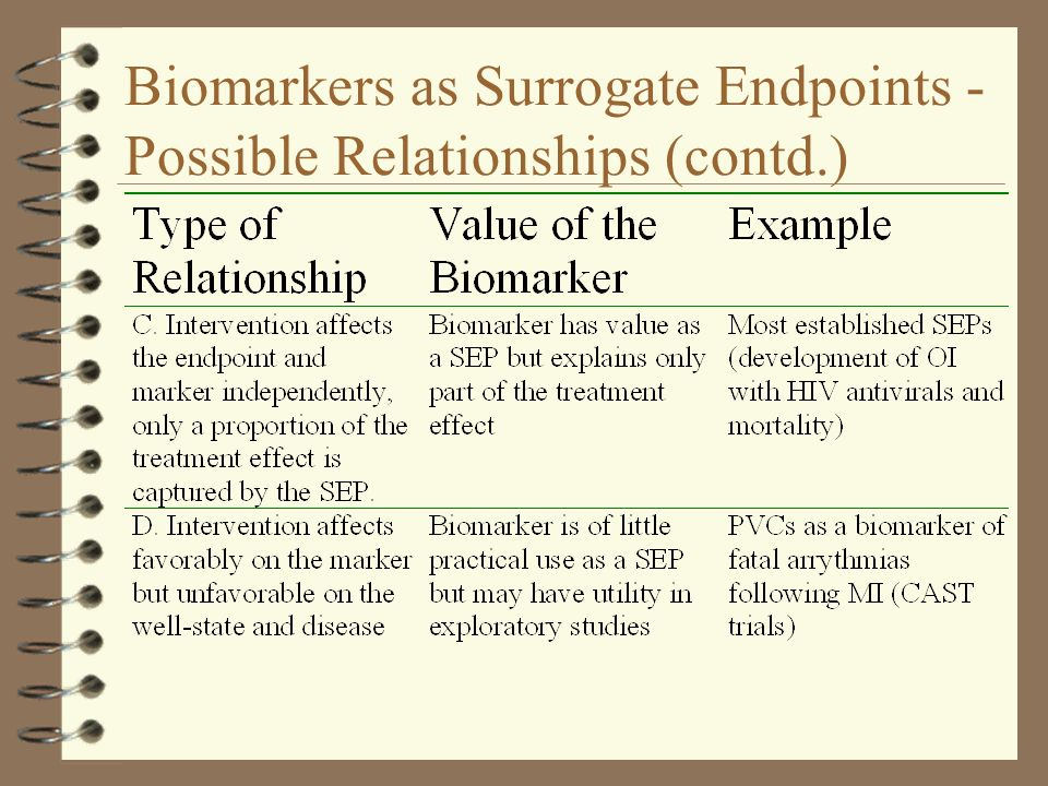 Biomarkers as Surrogate Endpoints - Possible Relationships (contd.)