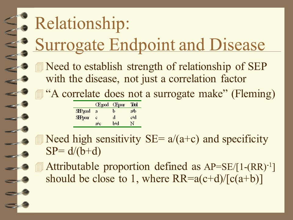 Relationship: Surrogate Endpoint and Disease