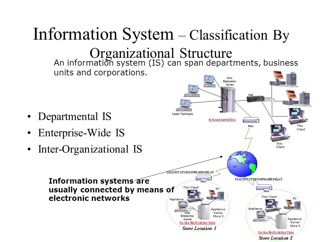 business information system statement of purpose In product development and process optimization, a requirement is a singular documented physical or functional need that a particular design, product or process aims to satisfy it is commonly used in a formal sense in engineering design, including for example in systems engineering, software engineering, or enterprise engineeringit is a broad concept that could speak to any necessary (or.