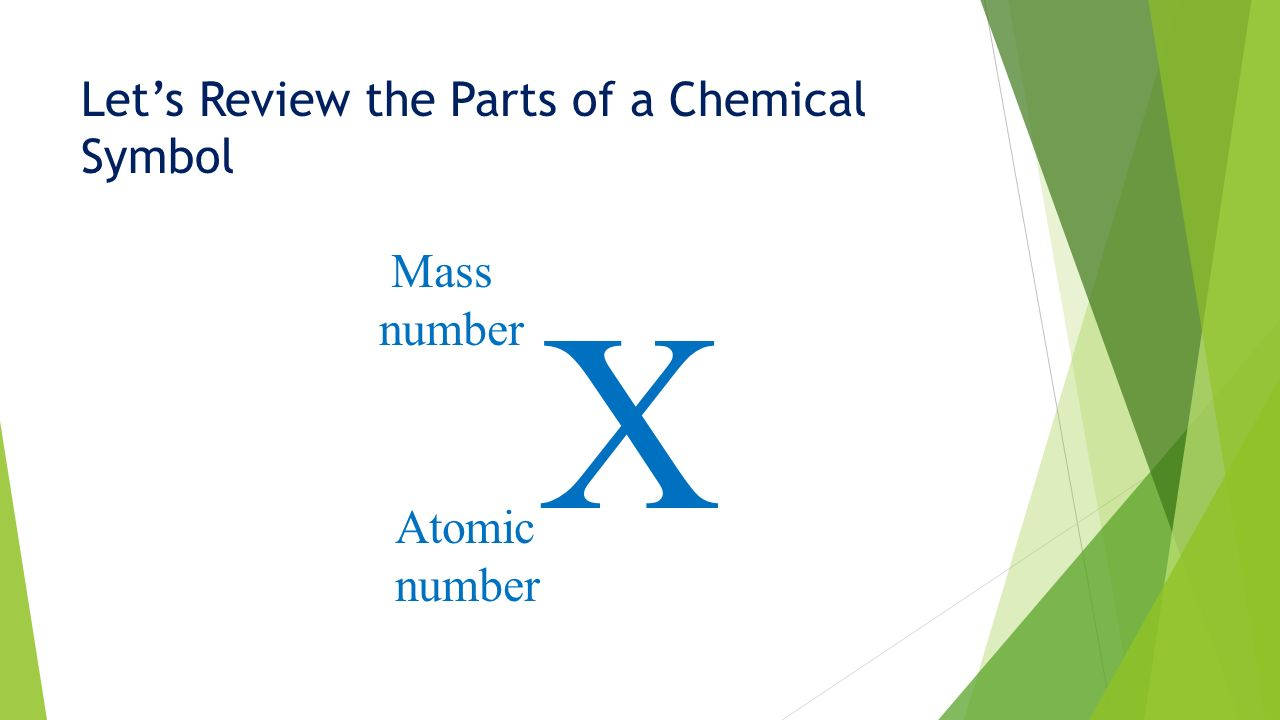 Week 13 chemistry nuclear chemistry ppt download lets review the parts of a chemical symbol biocorpaavc