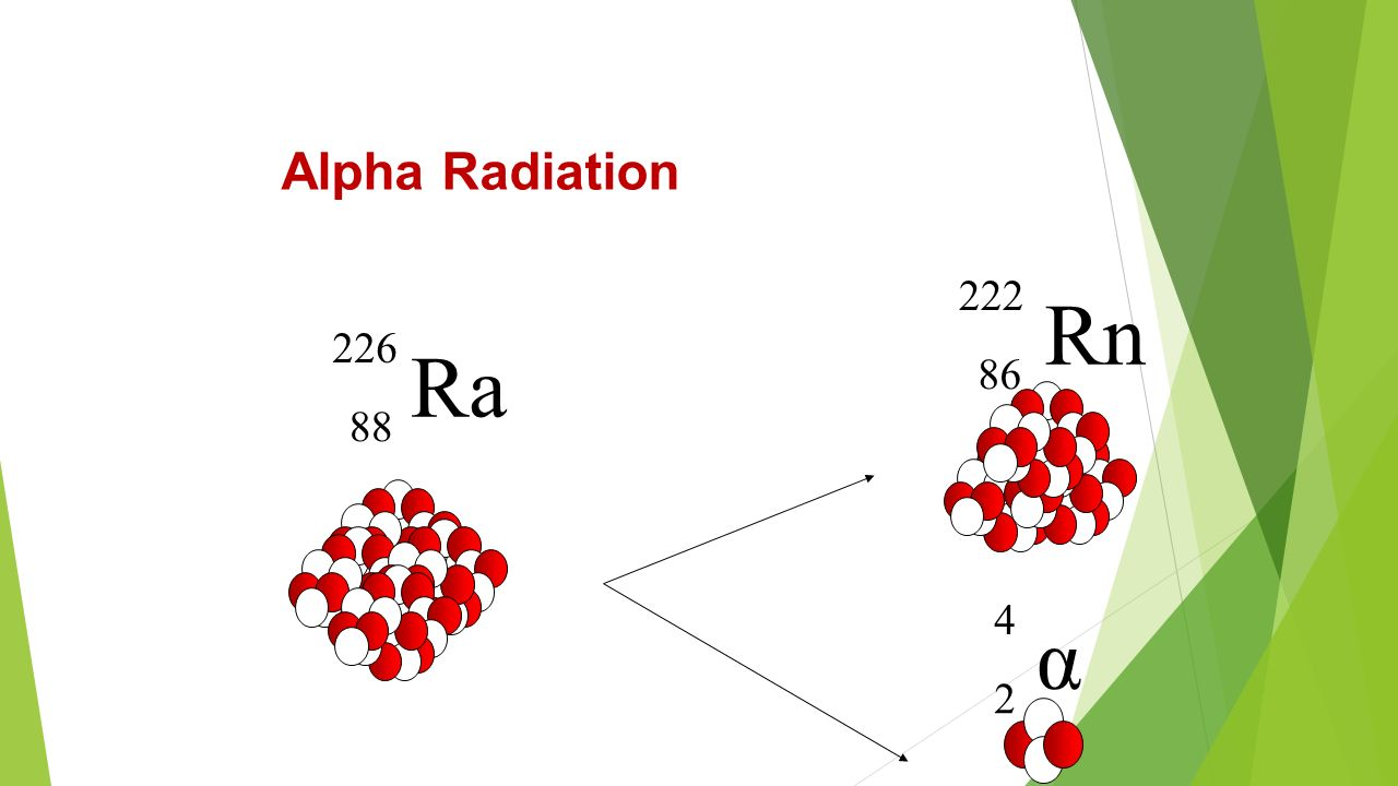 Week 13 chemistry nuclear chemistry ppt download 12 alpha radiation rn 222 86 4 2 ra 226 88 biocorpaavc Image collections