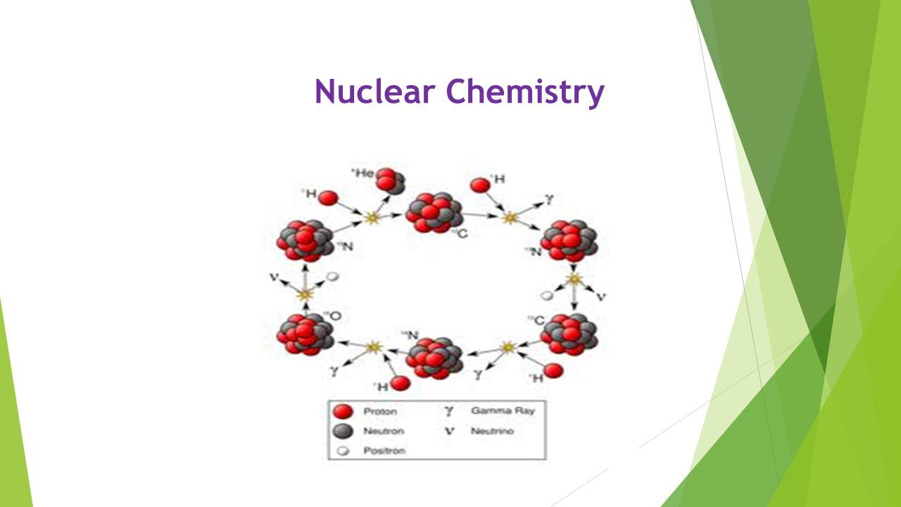 applications with nuclear chemistry with medicine Nuclear chemistry: an application of the national science education standards timothy styranec  nuclear weapons, nuclear medicine, .