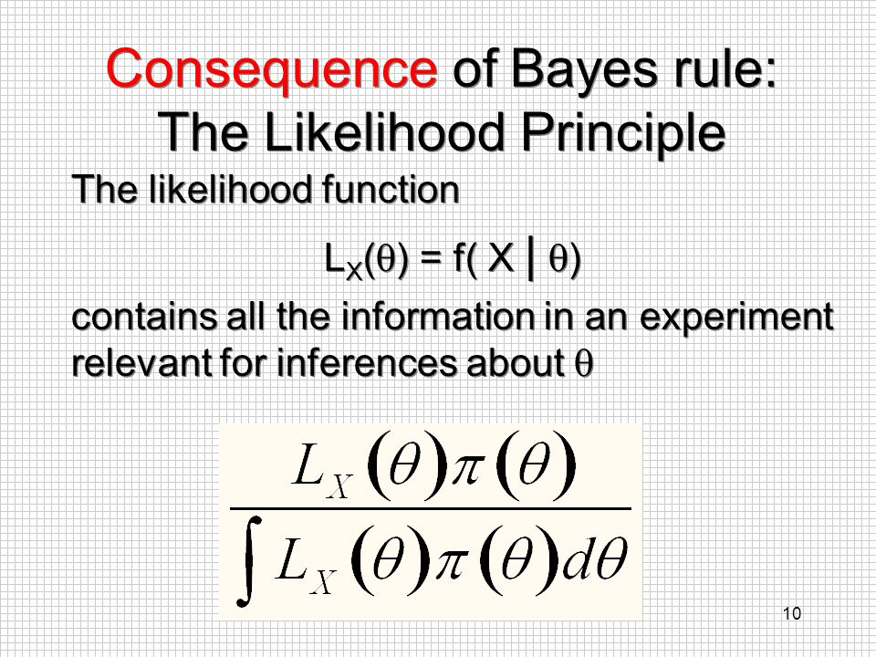 Consequence of Bayes rule: The Likelihood Principle