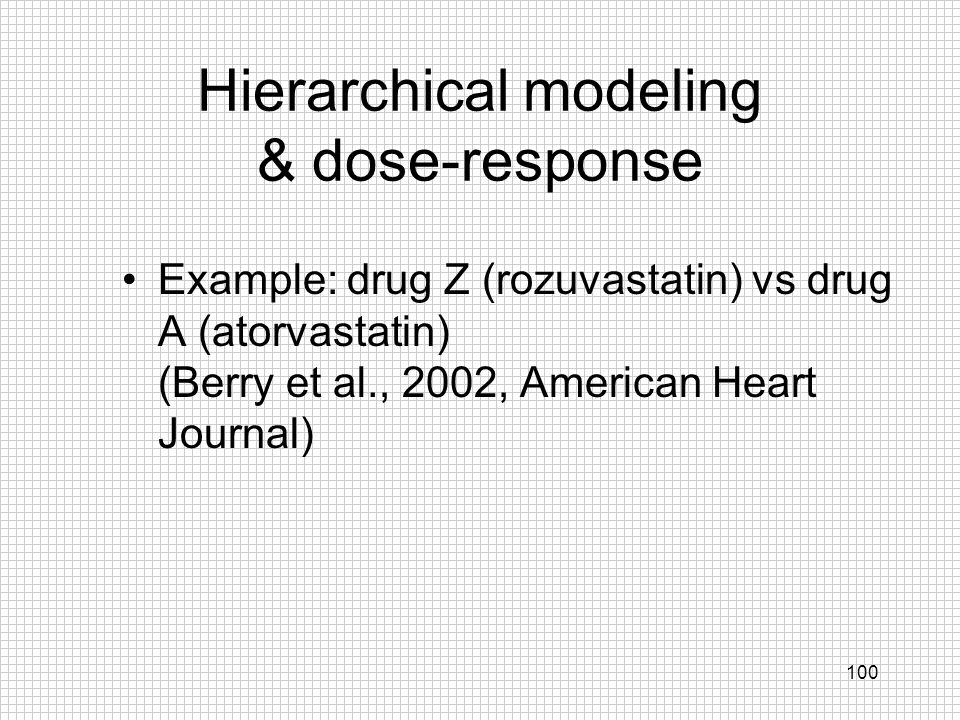 Hierarchical modeling & dose-response